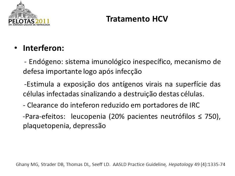 Tratamento HCV Interferon: