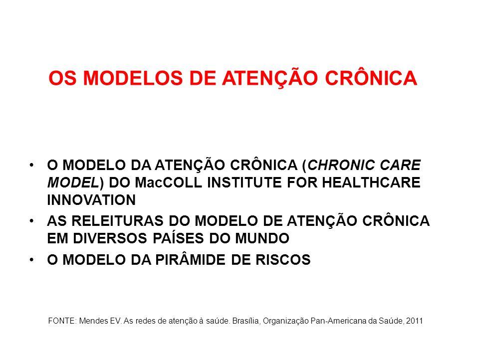 OS MODELOS DE ATENÇÃO CRÔNICA