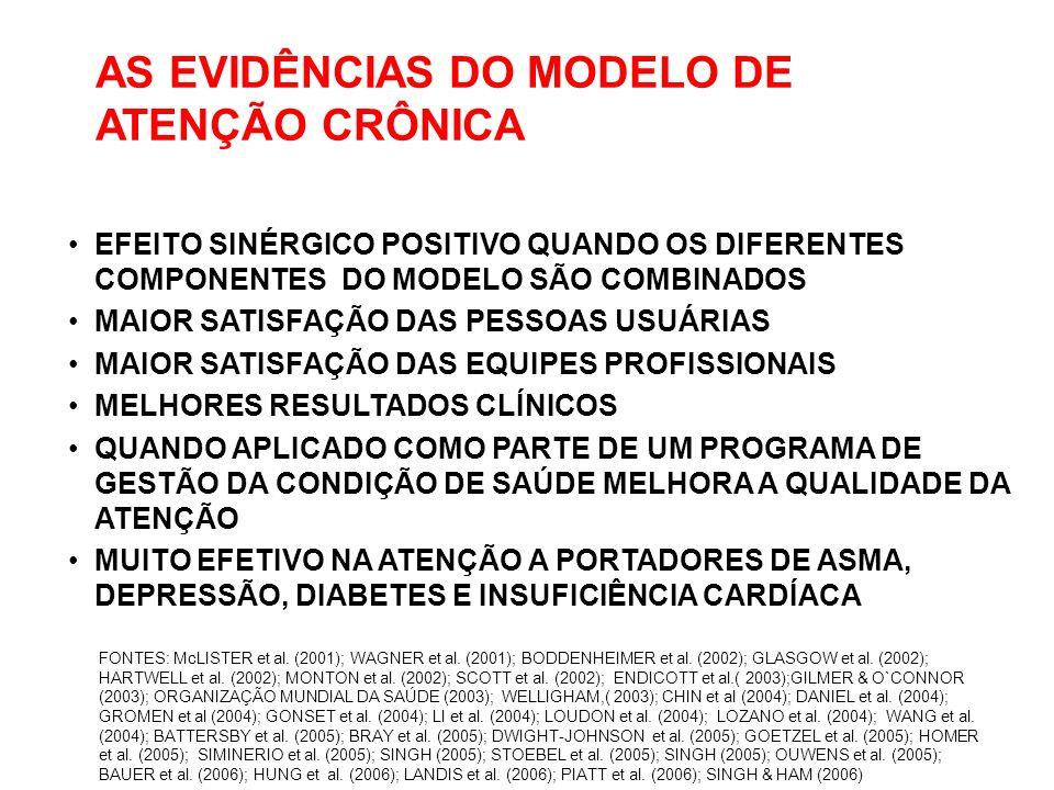 AS EVIDÊNCIAS DO MODELO DE ATENÇÃO CRÔNICA