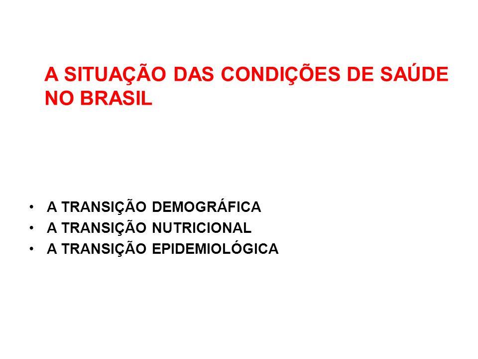 A SITUAÇÃO DAS CONDIÇÕES DE SAÚDE NO BRASIL