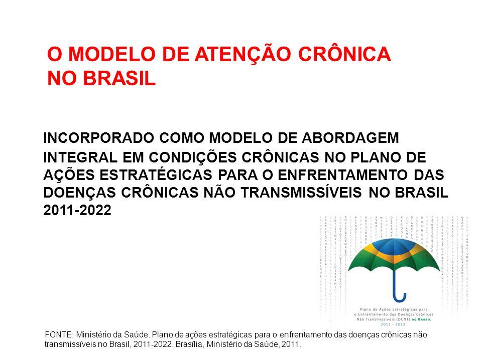 O MODELO DE ATENÇÃO CRÔNICA NO BRASIL