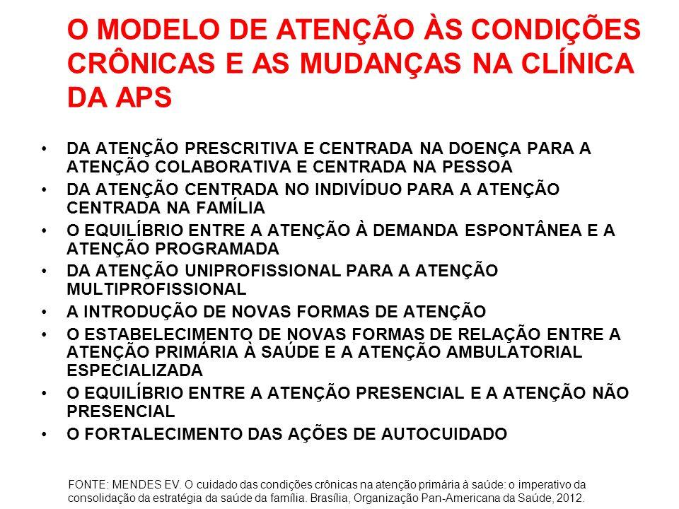 O MODELO DE ATENÇÃO ÀS CONDIÇÕES CRÔNICAS E AS MUDANÇAS NA CLÍNICA DA APS