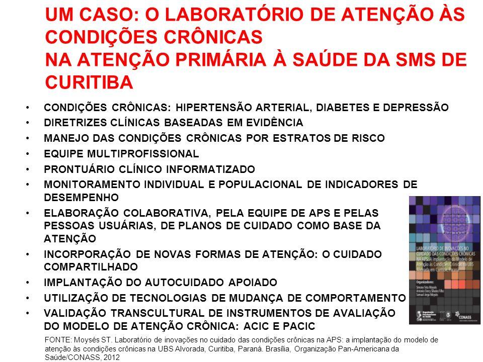 UM CASO: O LABORATÓRIO DE ATENÇÃO ÀS CONDIÇÕES CRÔNICAS NA ATENÇÃO PRIMÁRIA À SAÚDE DA SMS DE CURITIBA