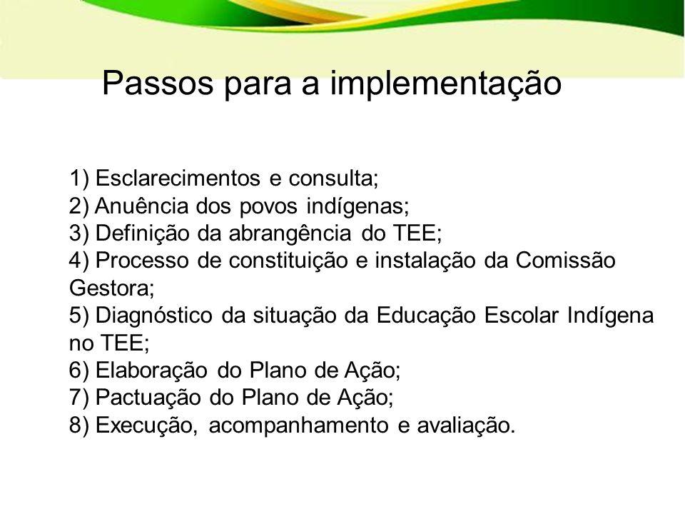 Passos para a implementação