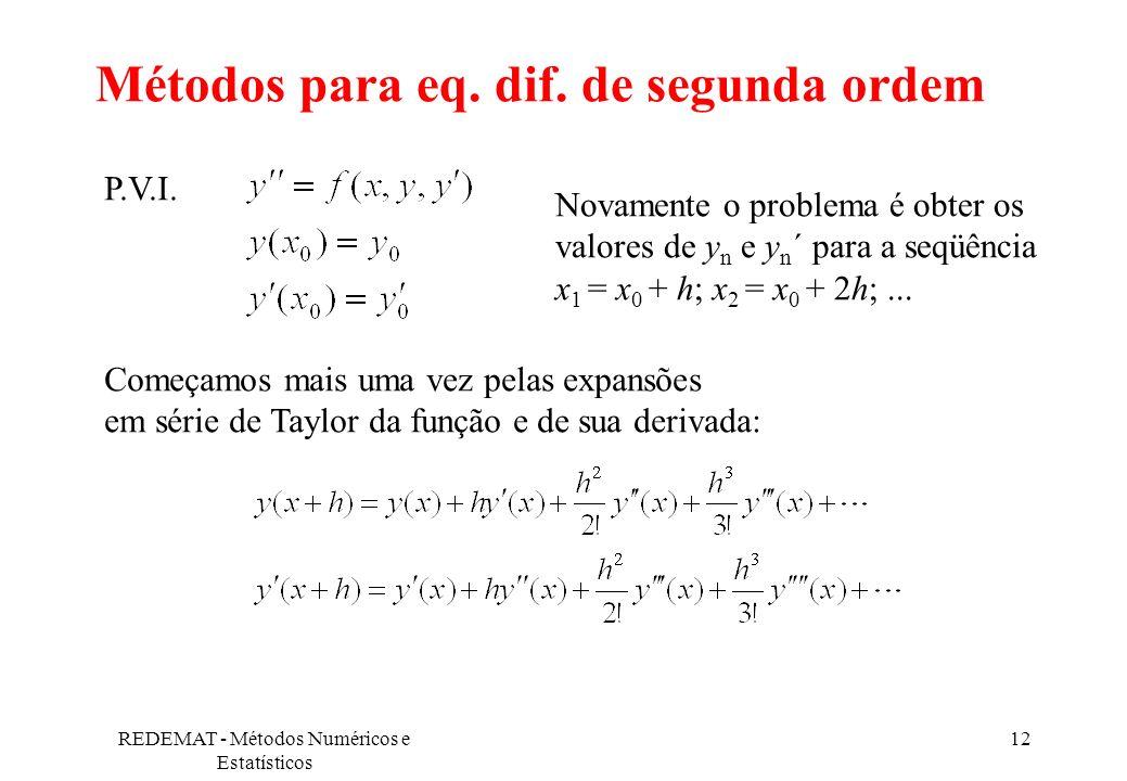 Métodos para eq. dif. de segunda ordem