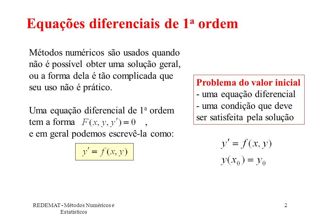 Equações diferenciais de 1a ordem