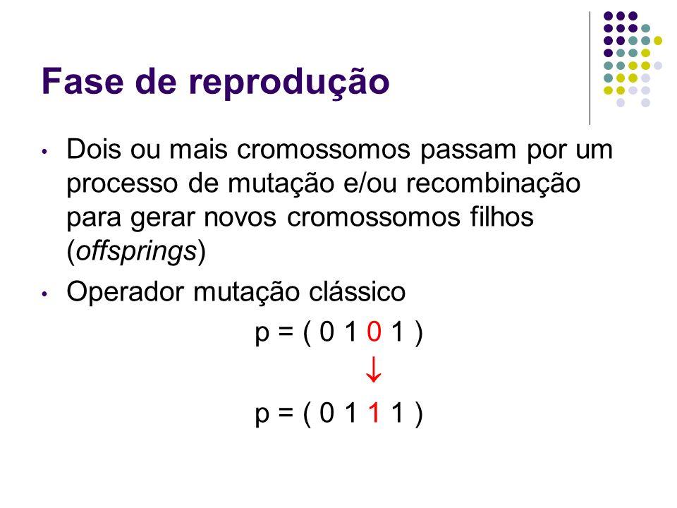 Fase de reprodução Dois ou mais cromossomos passam por um processo de mutação e/ou recombinação para gerar novos cromossomos filhos (offsprings)