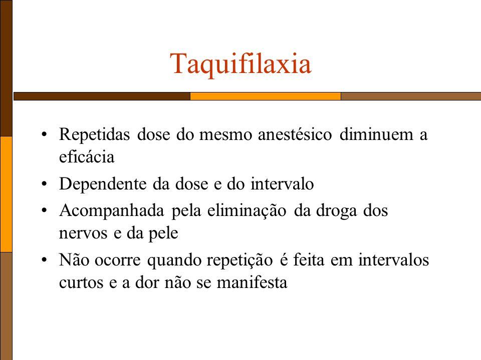 Taquifilaxia Repetidas dose do mesmo anestésico diminuem a eficácia