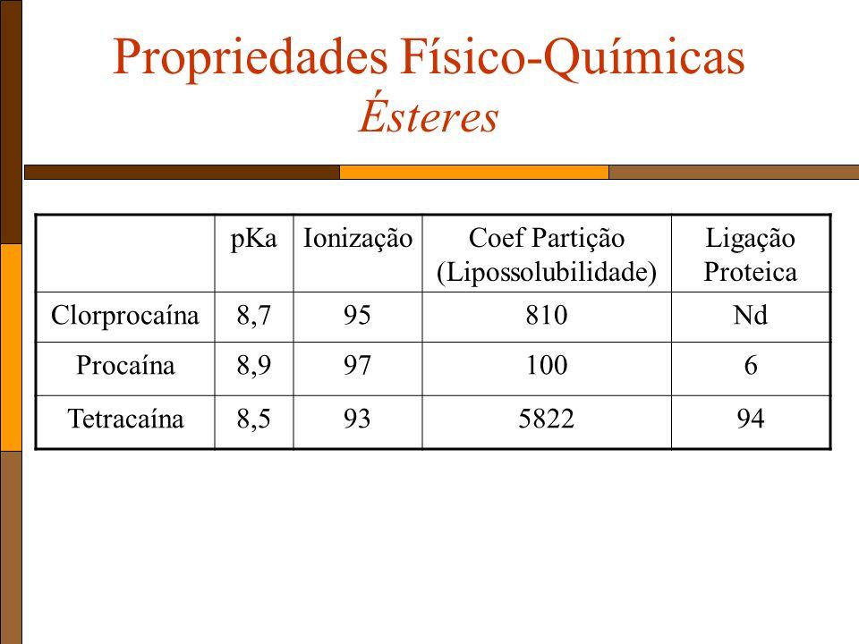 Propriedades Físico-Químicas Ésteres