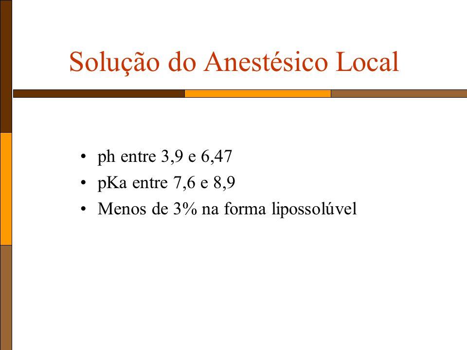 Solução do Anestésico Local