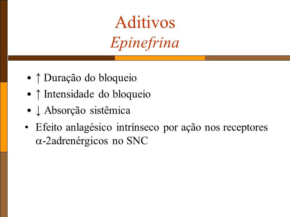 Aditivos Epinefrina ↑ Duração do bloqueio ↑ Intensidade do bloqueio