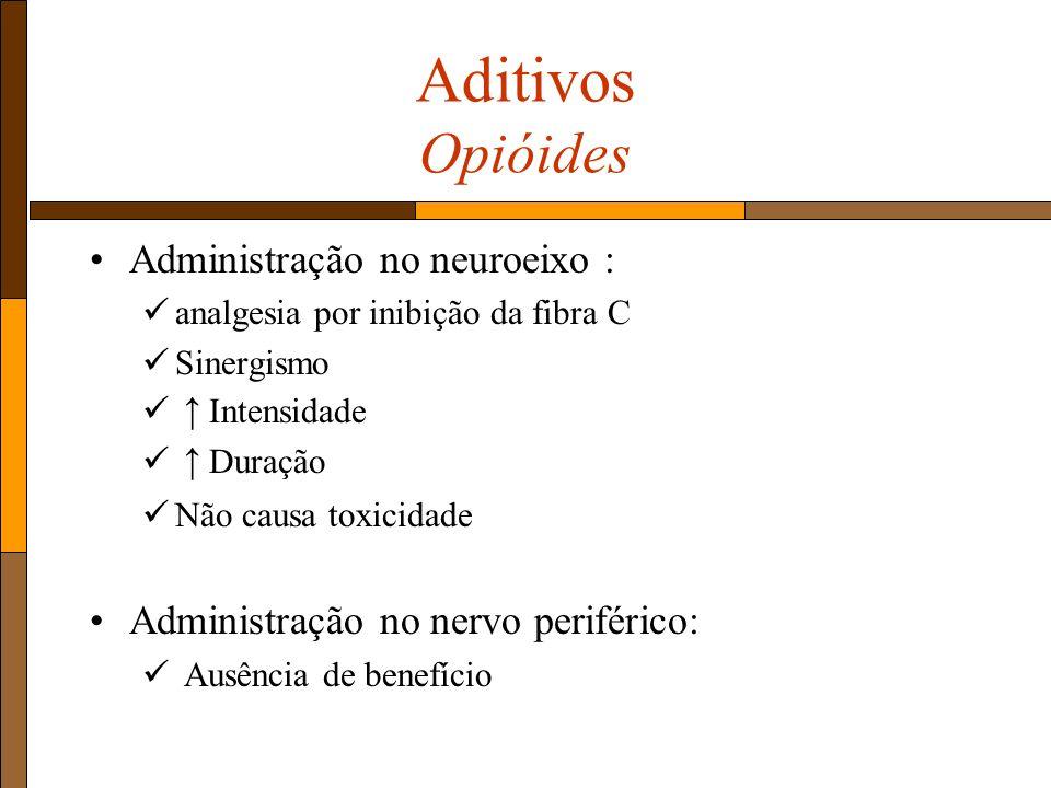 Aditivos Opióides Administração no neuroeixo :