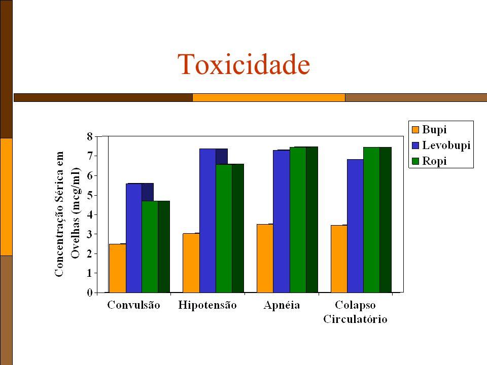 Toxicidade