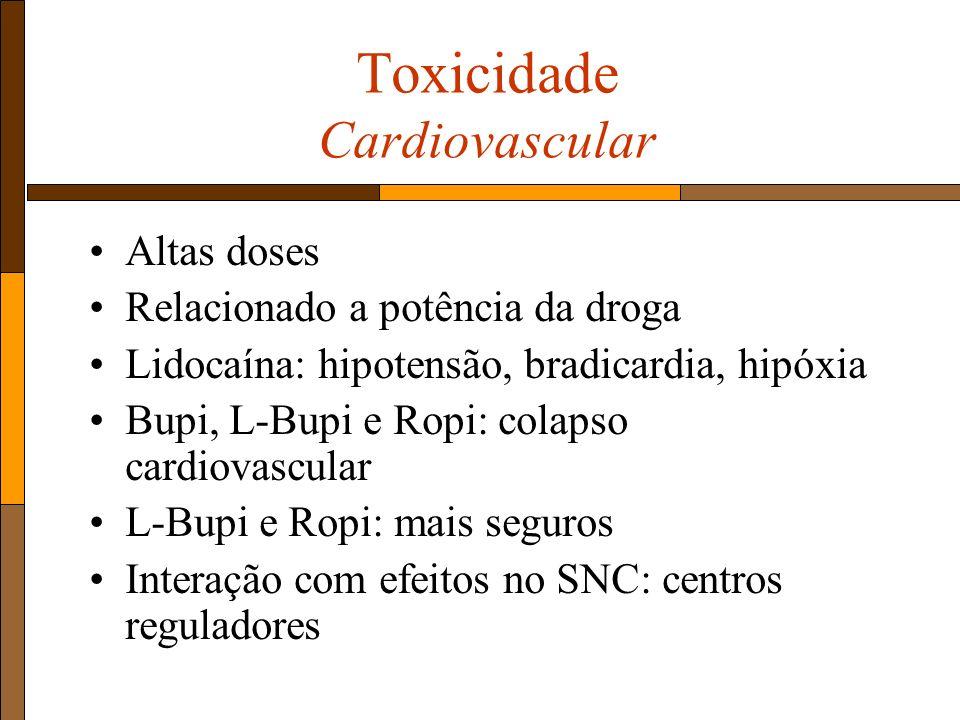 Toxicidade Cardiovascular