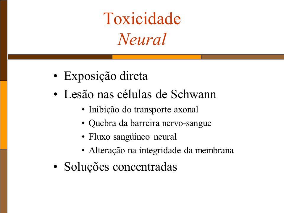 Toxicidade Neural Exposição direta Lesão nas células de Schwann