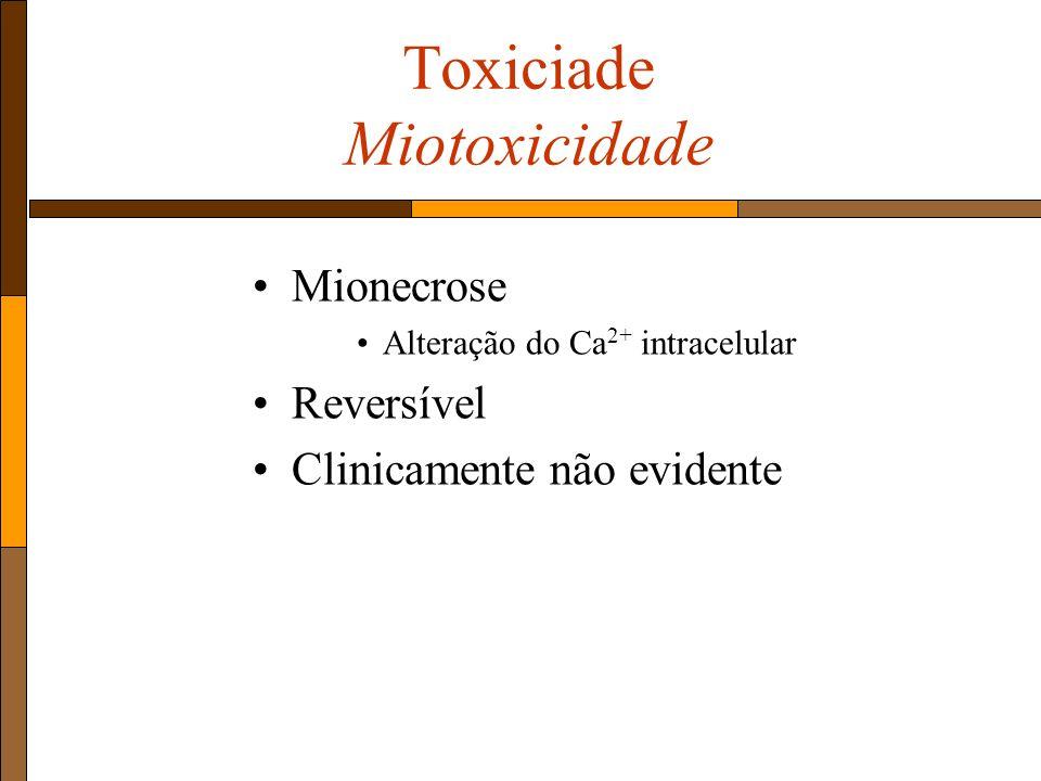 Toxiciade Miotoxicidade
