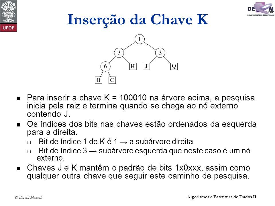 Inserção da Chave K Para inserir a chave K = 100010 na árvore acima, a pesquisa inicia pela raiz e termina quando se chega ao nó externo contendo J.