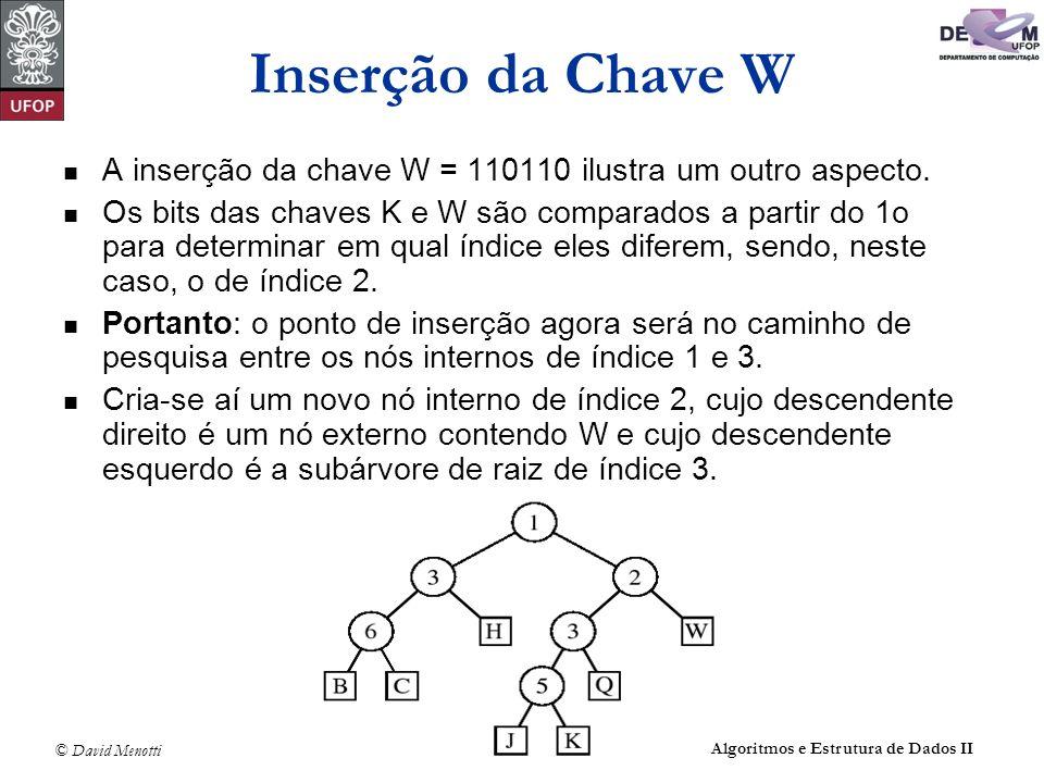 Inserção da Chave W A inserção da chave W = 110110 ilustra um outro aspecto.