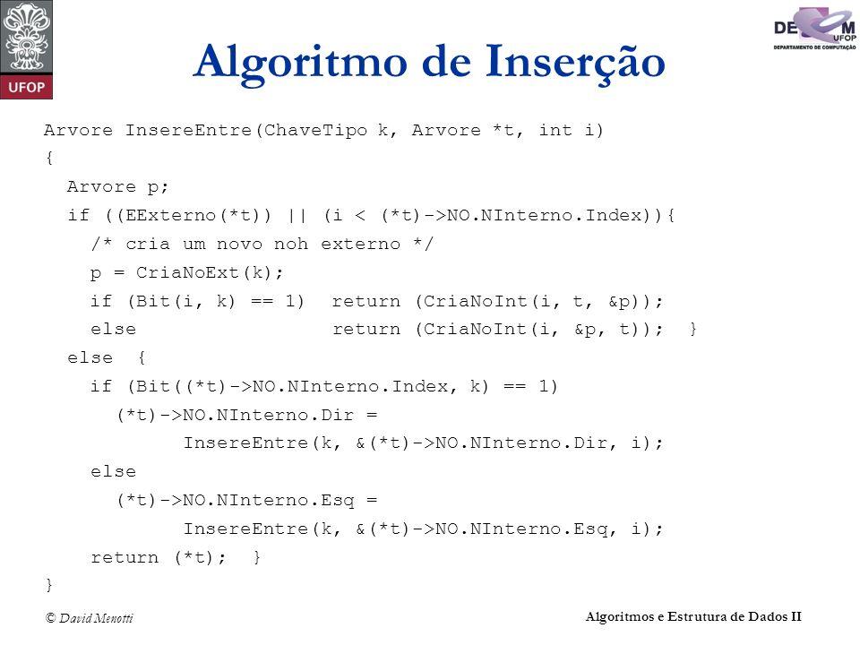 Algoritmo de Inserção Arvore InsereEntre(ChaveTipo k, Arvore *t, int i) { Arvore p; if ((EExterno(*t)) || (i < (*t)->NO.NInterno.Index)){