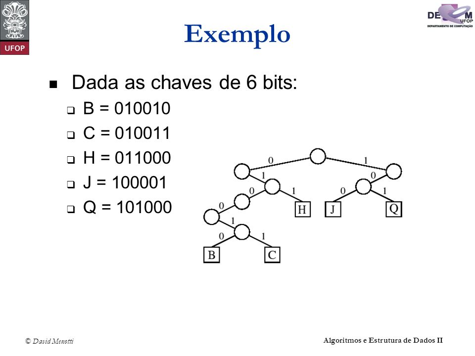 Exemplo Dada as chaves de 6 bits: B = C = H =