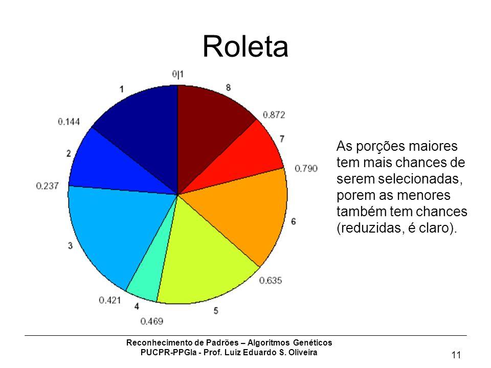 Roleta As porções maiores tem mais chances de serem selecionadas,