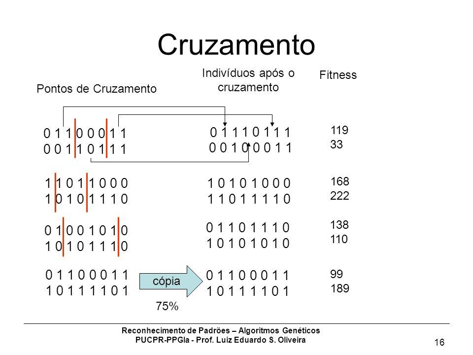 Cruzamento Indivíduos após o. cruzamento. Fitness. Pontos de Cruzamento. 0 1 1 0 0 0 1 1. 0 0 1 1 0 1 1 1.