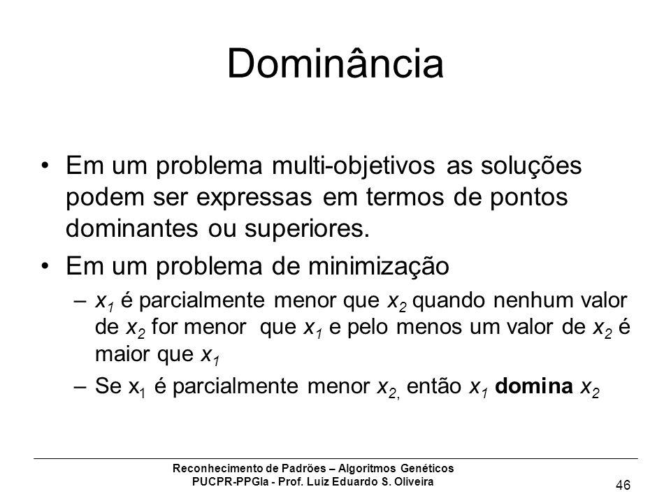 Dominância Em um problema multi-objetivos as soluções podem ser expressas em termos de pontos dominantes ou superiores.
