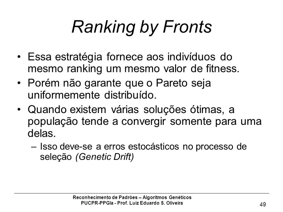 Ranking by Fronts Essa estratégia fornece aos indivíduos do mesmo ranking um mesmo valor de fitness.