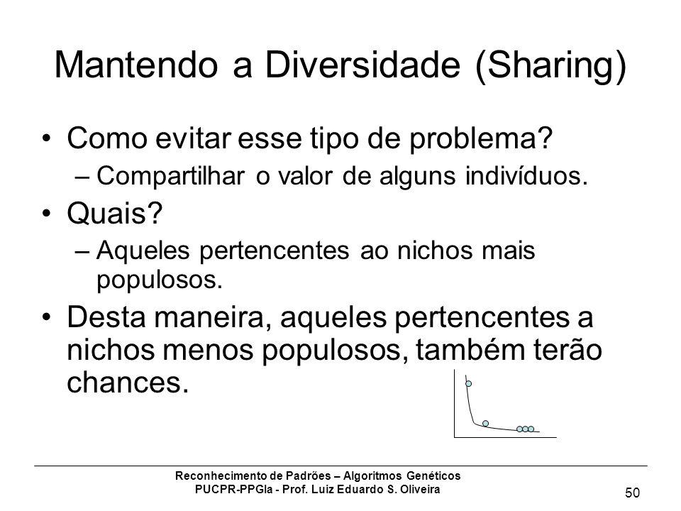 Mantendo a Diversidade (Sharing)