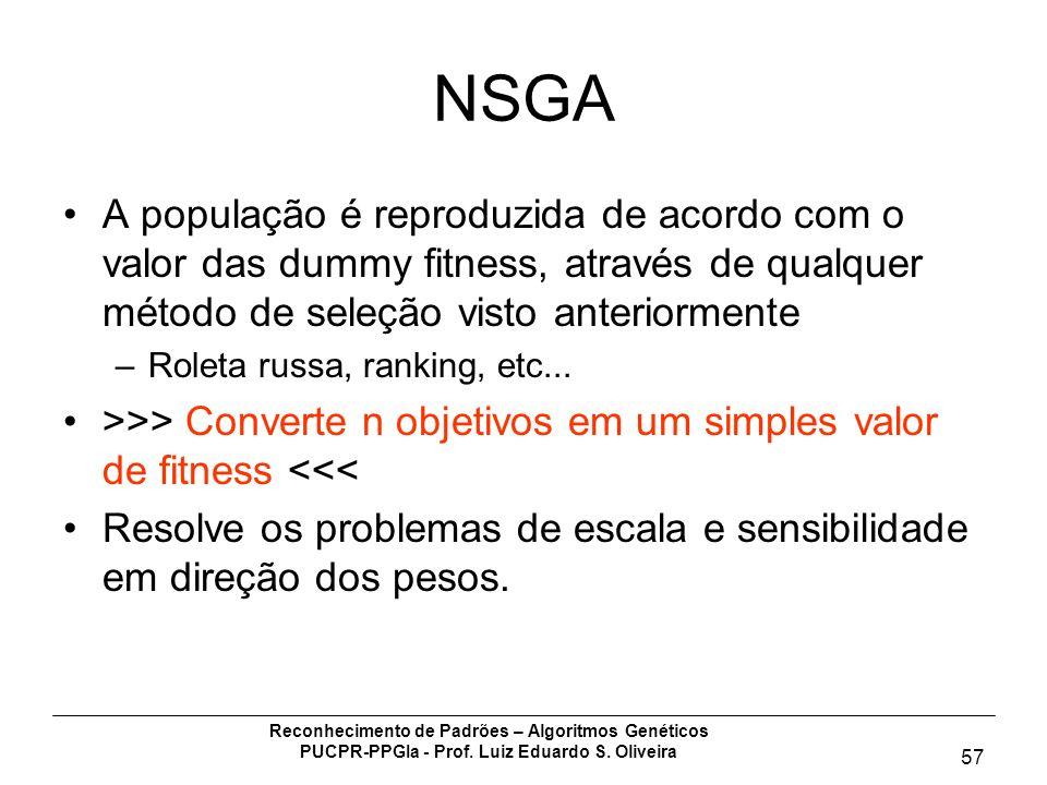 NSGA A população é reproduzida de acordo com o valor das dummy fitness, através de qualquer método de seleção visto anteriormente.