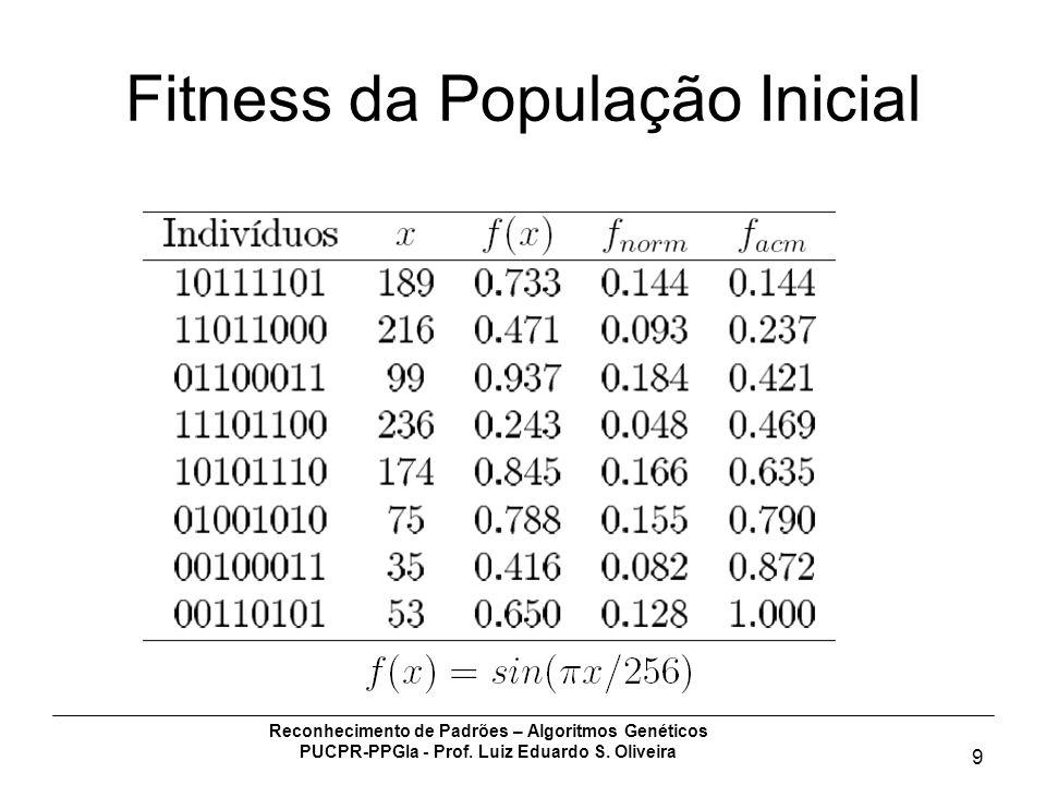 Fitness da População Inicial