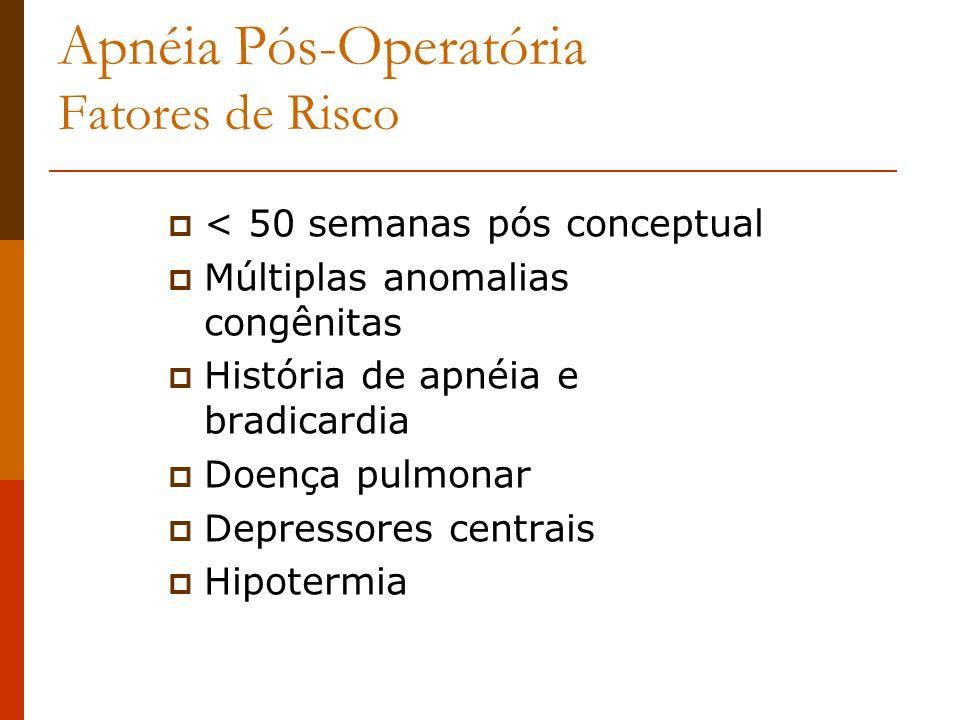 Apnéia Pós-Operatória Fatores de Risco