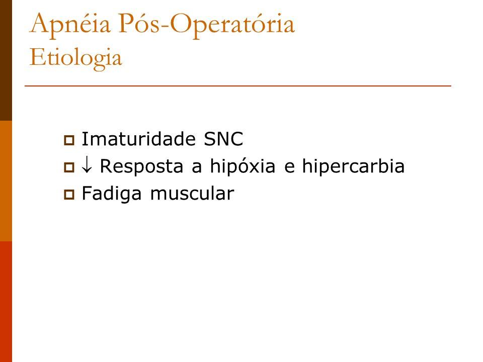 Apnéia Pós-Operatória Etiologia