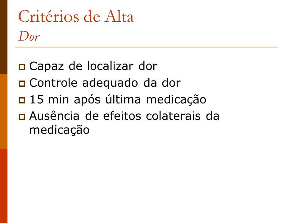 Critérios de Alta Dor Capaz de localizar dor Controle adequado da dor