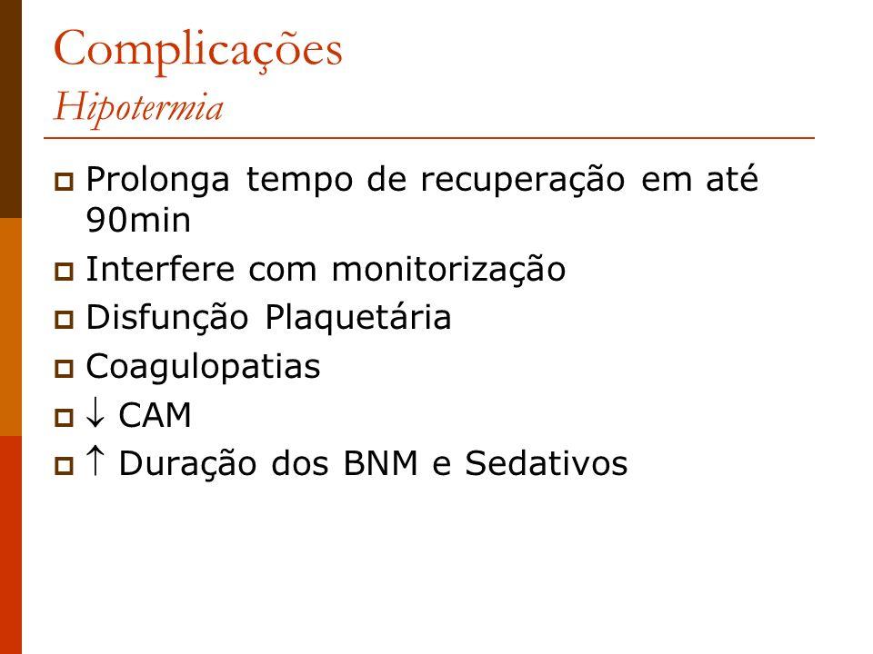 Complicações Hipotermia