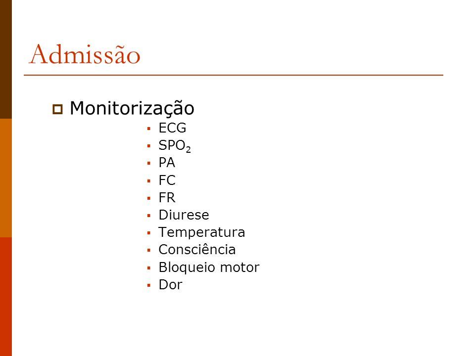 Admissão Monitorização ECG SPO2 PA FC FR Diurese Temperatura