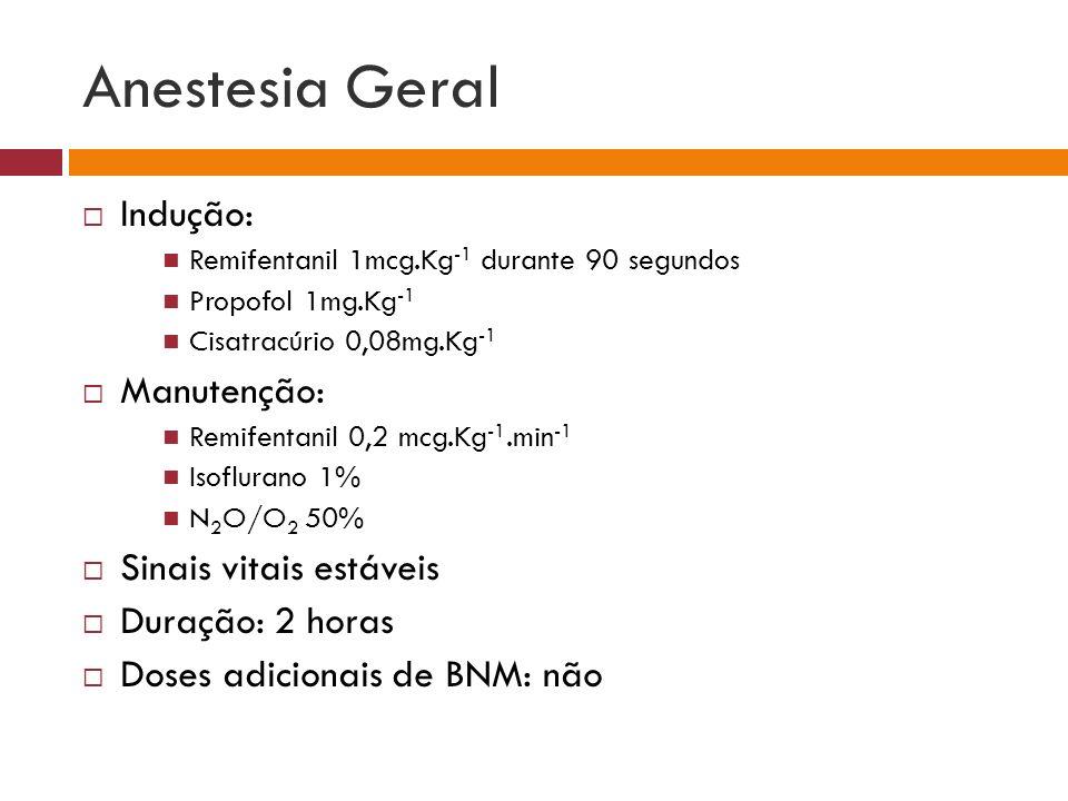 Anestesia Geral Indução: Manutenção: Sinais vitais estáveis