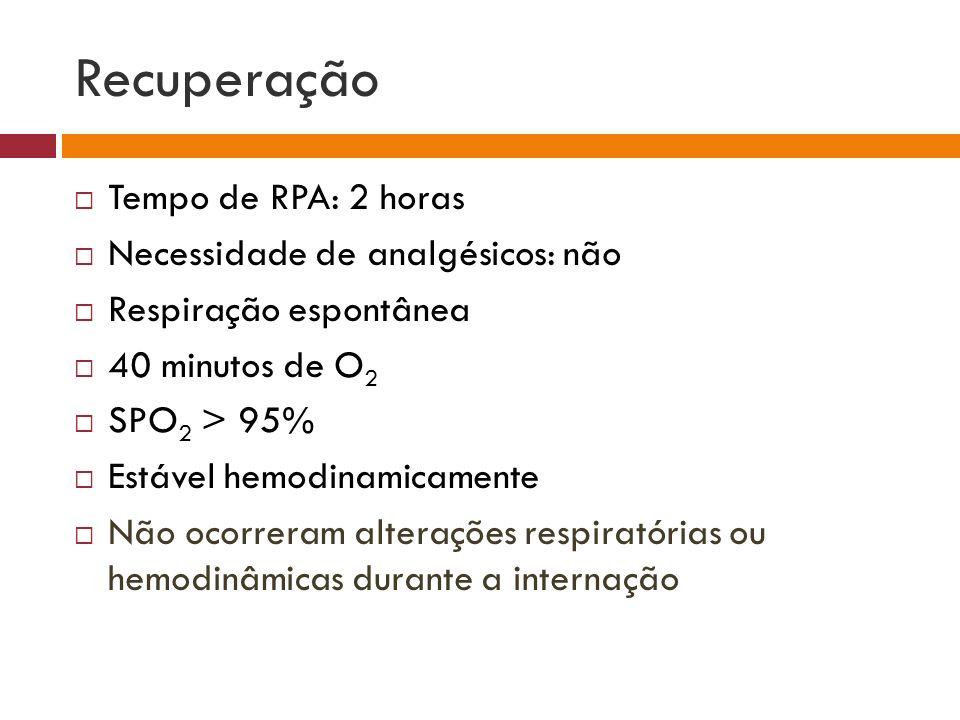 Recuperação Tempo de RPA: 2 horas Necessidade de analgésicos: não