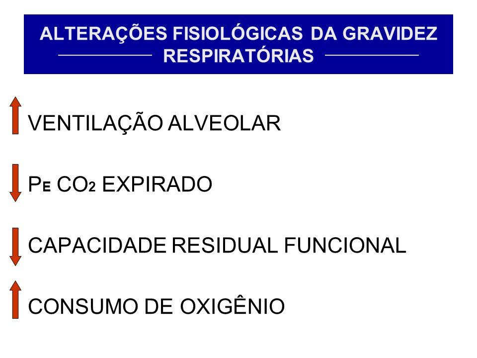 ALTERAÇÕES FISIOLÓGICAS DA GRAVIDEZ RESPIRATÓRIAS