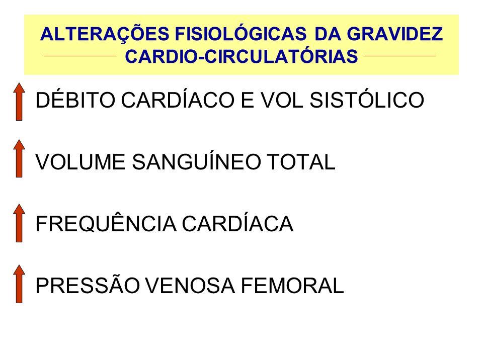 ALTERAÇÕES FISIOLÓGICAS DA GRAVIDEZ CARDIO-CIRCULATÓRIAS