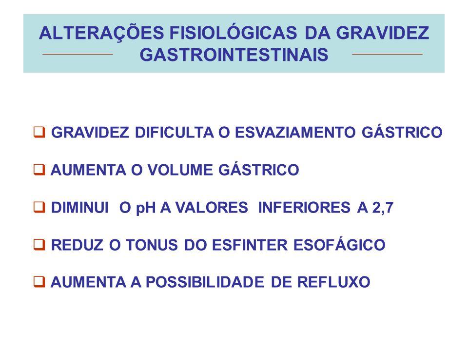 ALTERAÇÕES FISIOLÓGICAS DA GRAVIDEZ GASTROINTESTINAIS