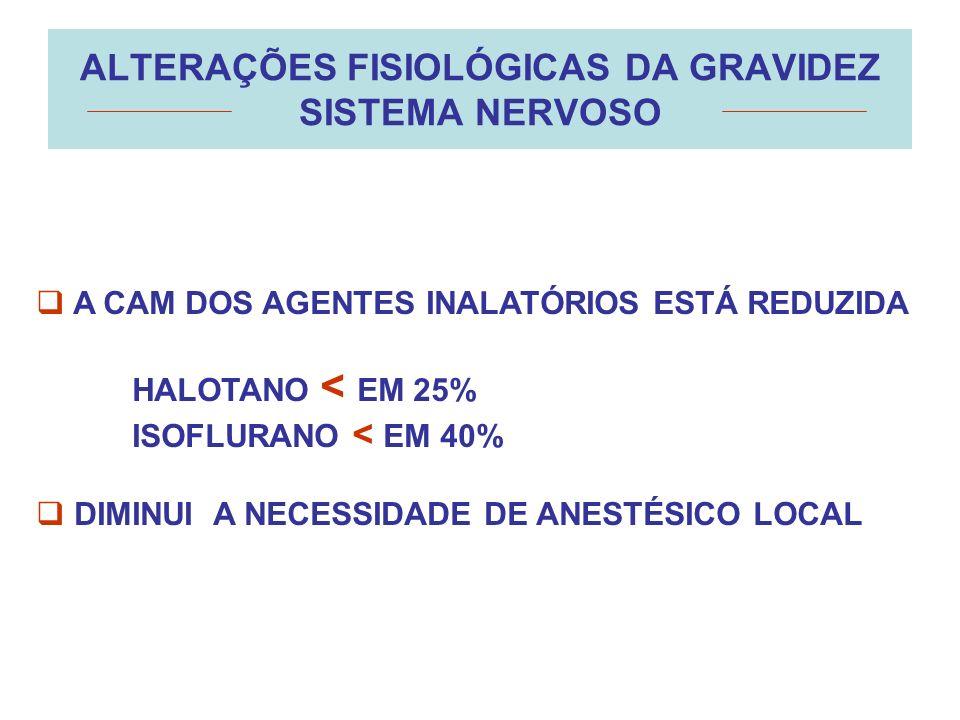 ALTERAÇÕES FISIOLÓGICAS DA GRAVIDEZ SISTEMA NERVOSO