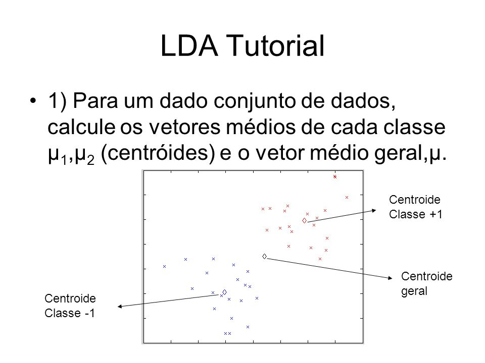 LDA Tutorial1) Para um dado conjunto de dados, calcule os vetores médios de cada classe μ1,μ2 (centróides) e o vetor médio geral,μ.