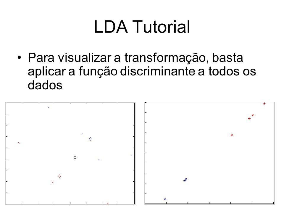 LDA Tutorial Para visualizar a transformação, basta aplicar a função discriminante a todos os dados