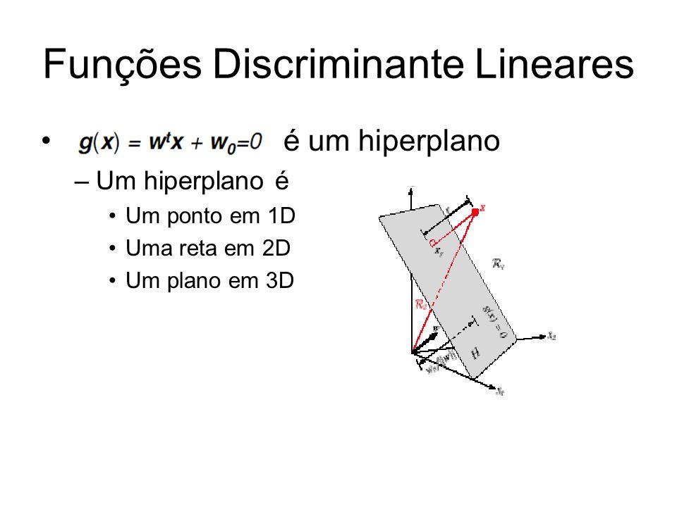 Funções Discriminante Lineares