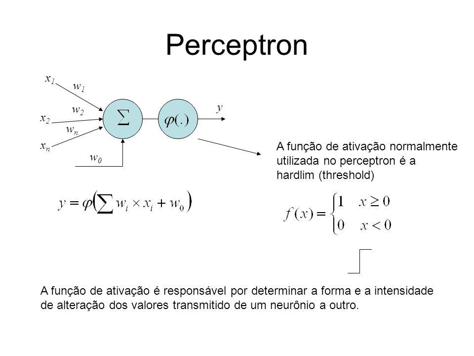 Perceptron x1 w1 y w2 x2 wn xn A função de ativação normalmente