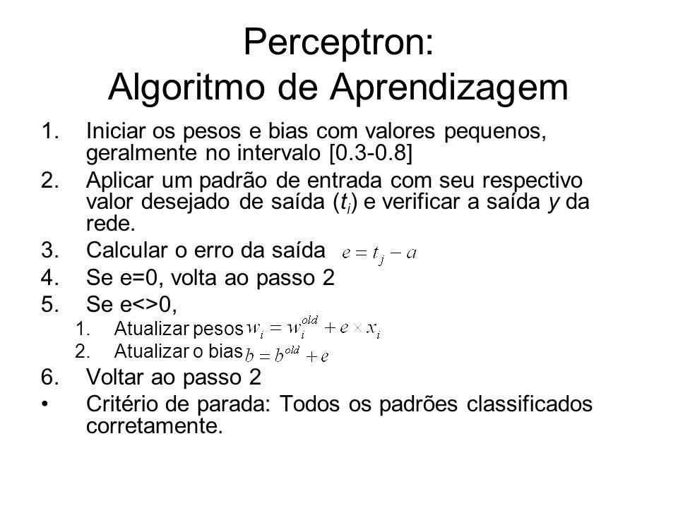 Perceptron: Algoritmo de Aprendizagem