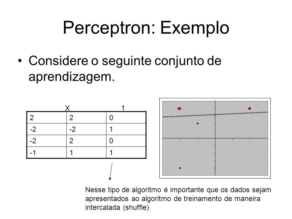 Perceptron: Exemplo Considere o seguinte conjunto de aprendizagem. X t