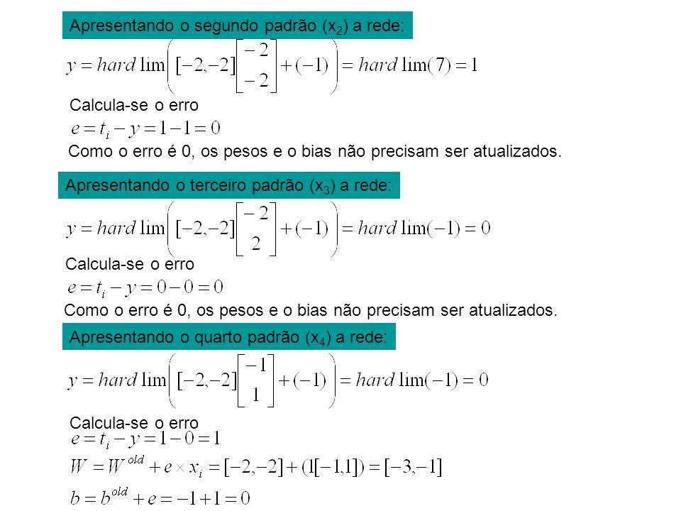 Apresentando o segundo padrão (x2) a rede: