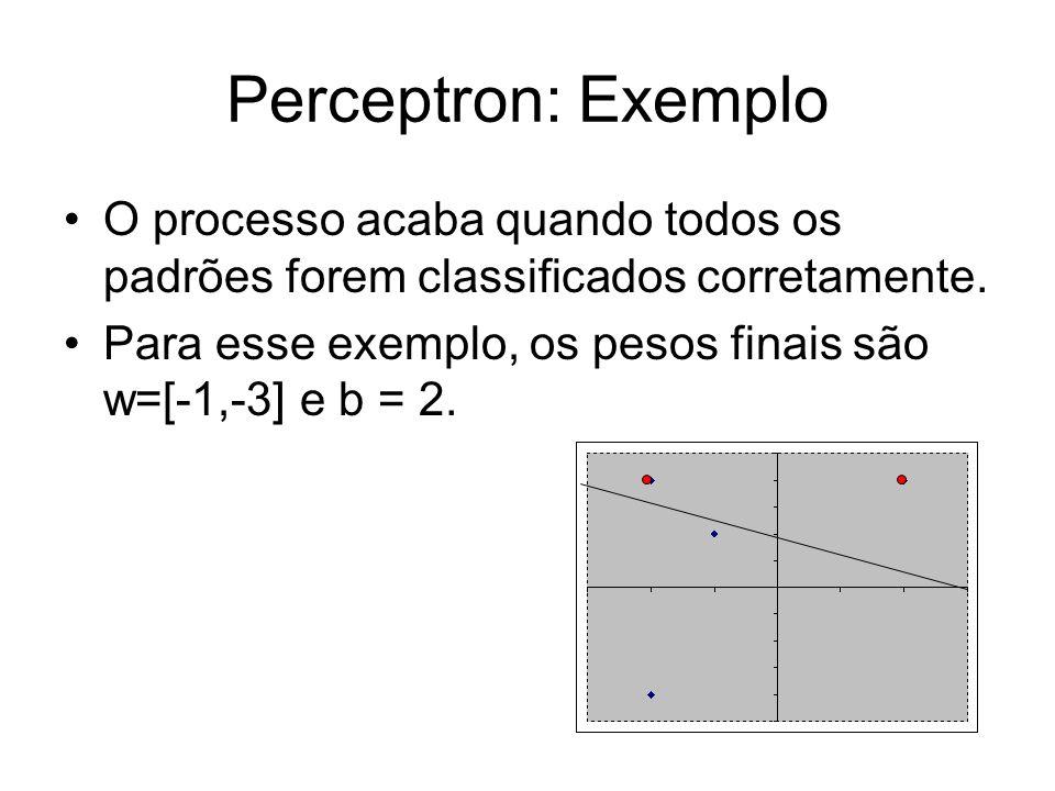 Perceptron: ExemploO processo acaba quando todos os padrões forem classificados corretamente.